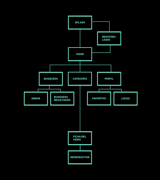 Neon_Architecture