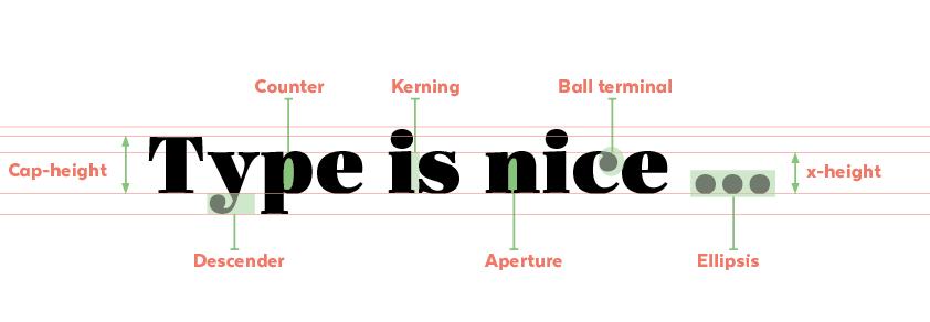 Type is nice